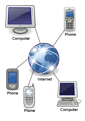 An illustration of VoIP service